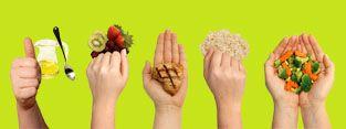 Food calories